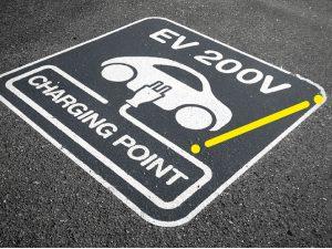 Abierta la convocatoria de ayudas para empresas privadas, para la instalación de sistemas de recarga de vehículos eléctricos.